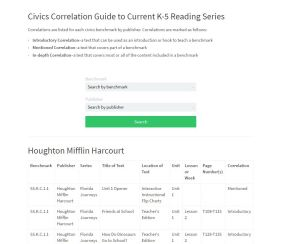 Civics Correlation Guide