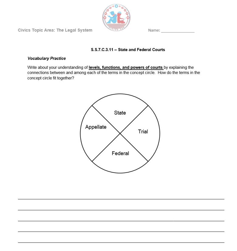 concept circles