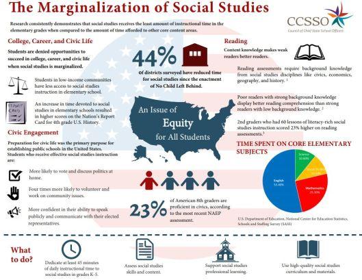 Elem Social Studies CCSSO